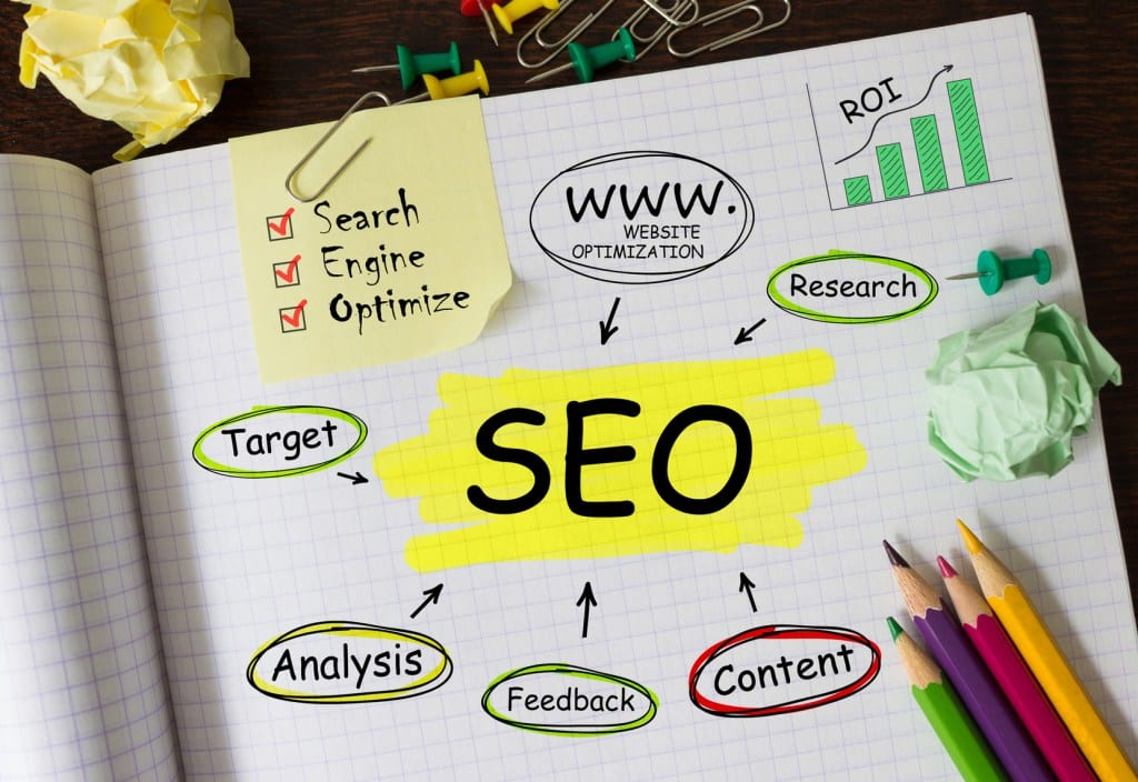 Why SEO Packages Bring in More ROI Than Website Design Alone
