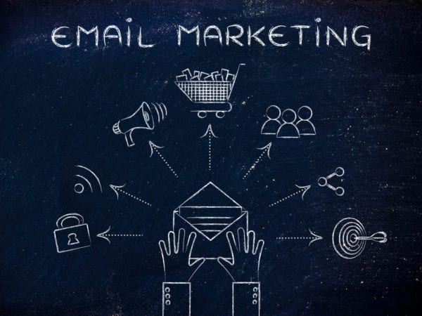 7 Ways to Get Big Returns From Targeted Email Marketing
