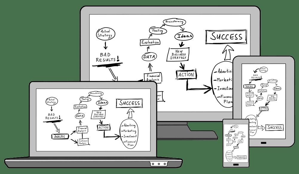 Online Strategy & Analytics