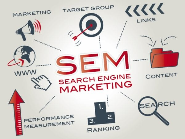 SEO & PPC: A Primer on Search Engine Marketing