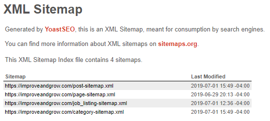 XML Sitemap - Autogenerated by Yoast