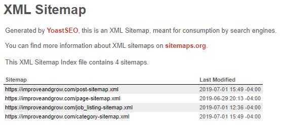 XML Sitemap - Autogenerated by Yoast