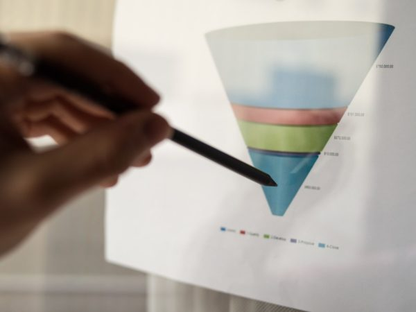 Build a Booking Growth Funnel: 3 Principles to Follow