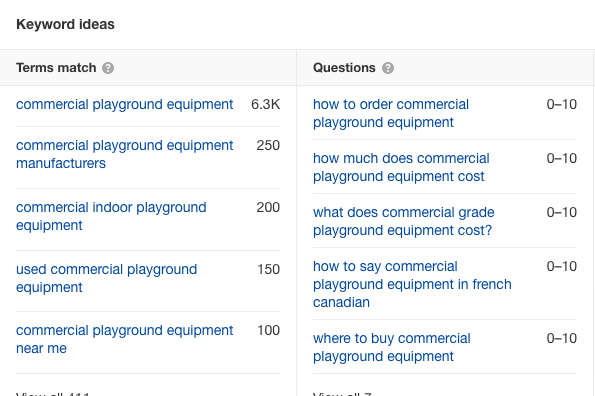 Example of keyword competitive research